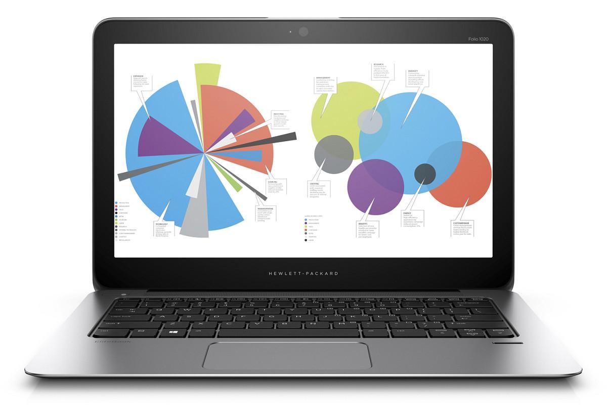 Notebook HP EliteBook Folio 1020 G1 (M3N04EA)